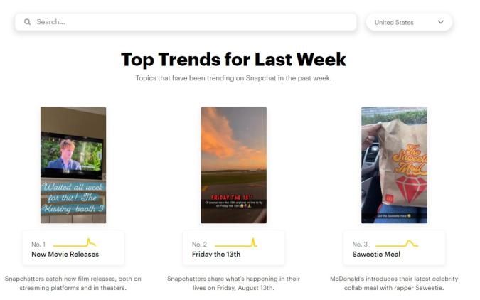 Snapchat Trends is an overview of the most popular keywords in use in Stories | DeviceDaily.com