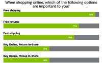 Unhappy Returns: Data Shows Marketers Should Focus On Messaging In Holiday Ads